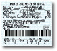 labels manufacturers for automobile